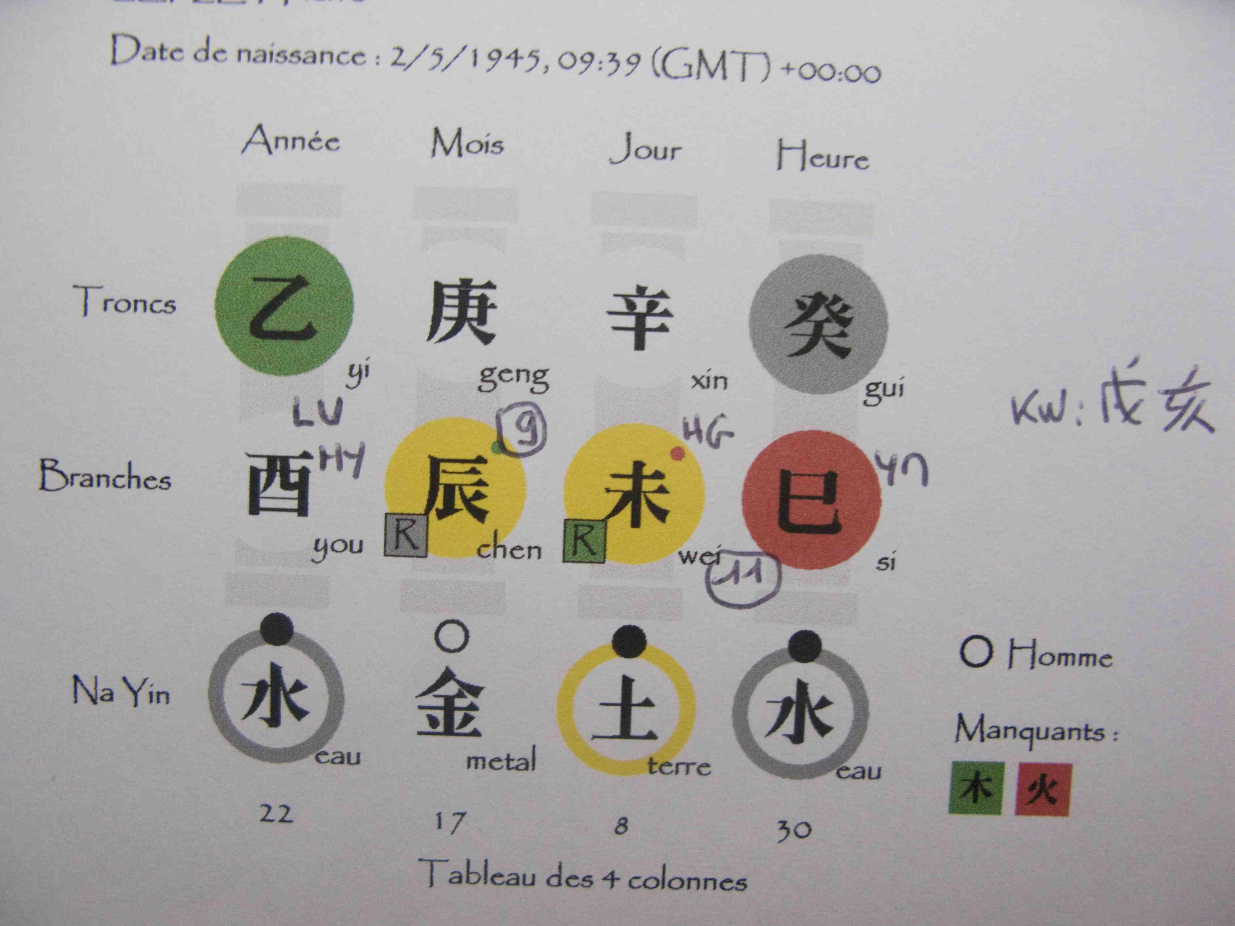 Audit feng shui d un b timent existant christine mi ge for Disposition salon feng shui